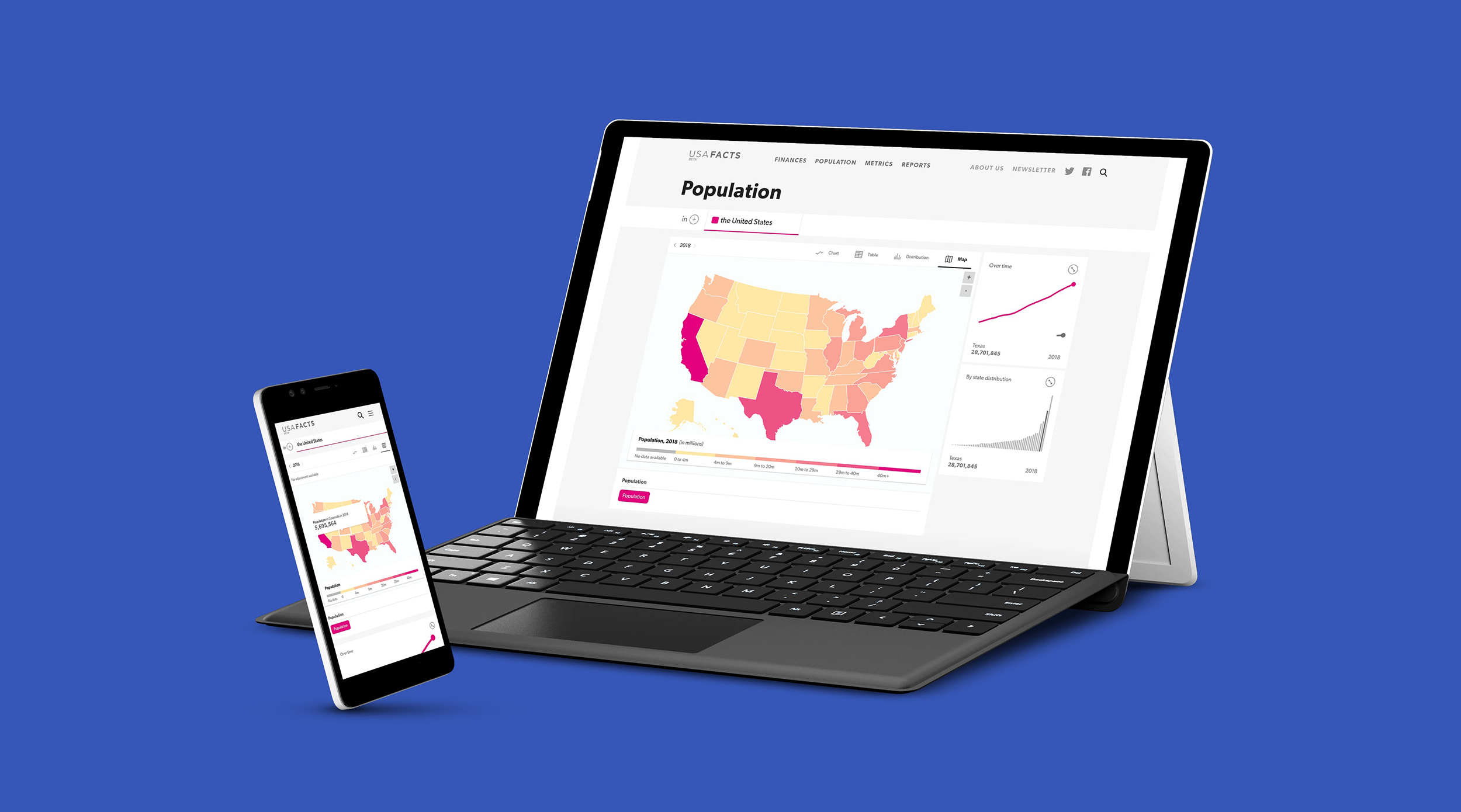 USAFacts population data visualization feature displayed on mobile and laptop screens against a blue background.